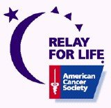 Relay events